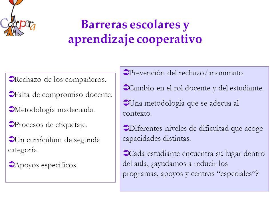 Barreras escolares y aprendizaje cooperativo Rechazo de los compañeros. Falta de compromiso docente. Metodología inadecuada. Procesos de etiquetaje. U