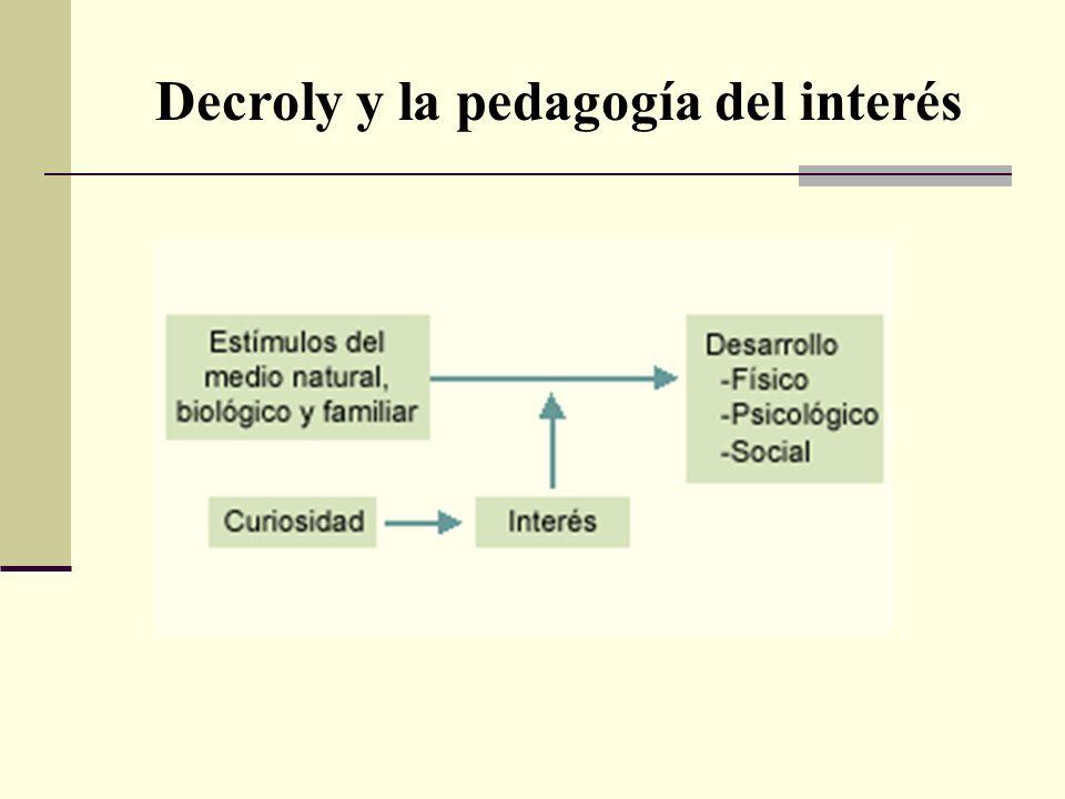 Decroly y la pedagogía del interés.