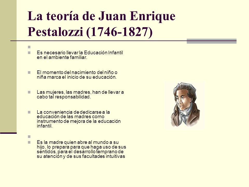 La teoría de Juan Enrique Pestalozzi (1746-1827) Es necesario llevar la Educación Infantil en el ambiente familiar. El momento del nacimiento del niño