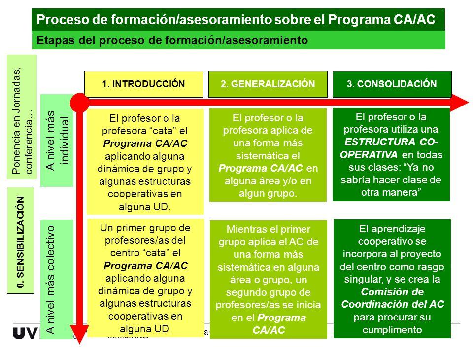 Programa CA/AC. Curs 2011-20122 www.uvic.cat Proceso de formación/asesoramiento sobre el Programa CA/AC Etapas del proceso de formación/asesoramiento