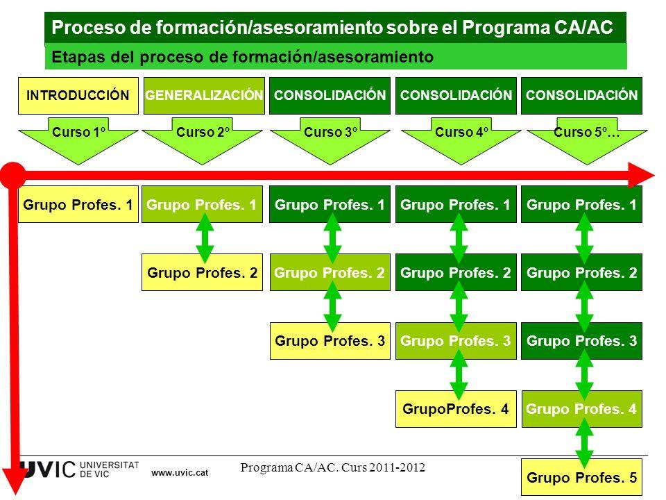 Programa CA/AC. Curs 2011-20123 www.uvic.cat Proceso de formación/asesoramiento sobre el Programa CA/AC Etapas del proceso de formación/asesoramiento