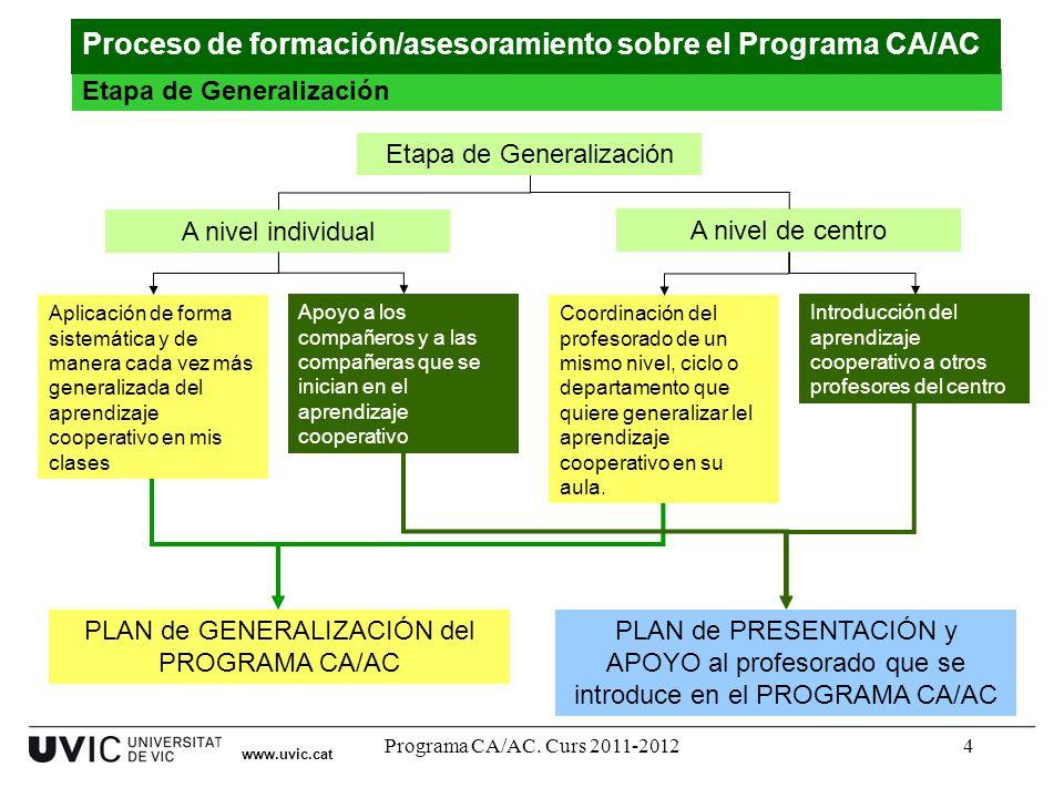 Programa CA/AC. Curs 2011-20124 www.uvic.cat Etapa de Generalización Proceso de formación/asesoramiento sobre el Programa CA/AC Etapa de Generalizació