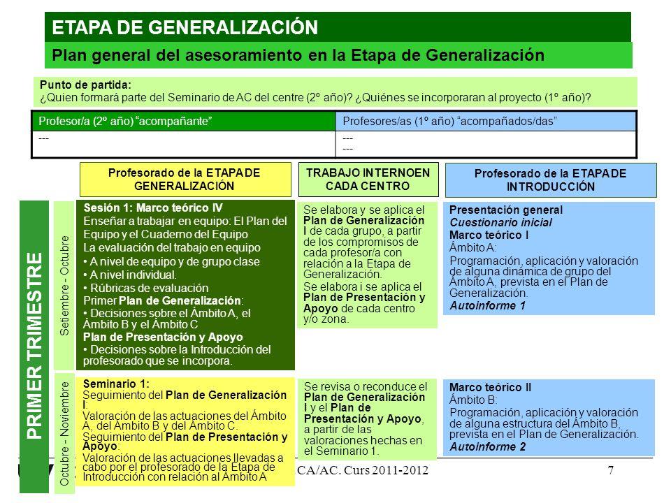 Programa CA/AC. Curs 2011-20127 www.uvic.cat Punto de partida: ¿Quien formará parte del Seminario de AC del centre (2º año)? ¿Quiénes se incorporaran