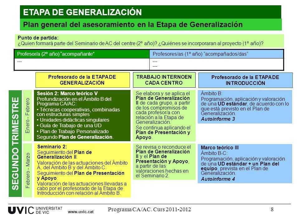 Programa CA/AC. Curs 2011-20128 www.uvic.cat Sesión 2: Marco teórico V Profundización en el Ámbito B del Programa CA/AC: Técnicas cooperativas, combin
