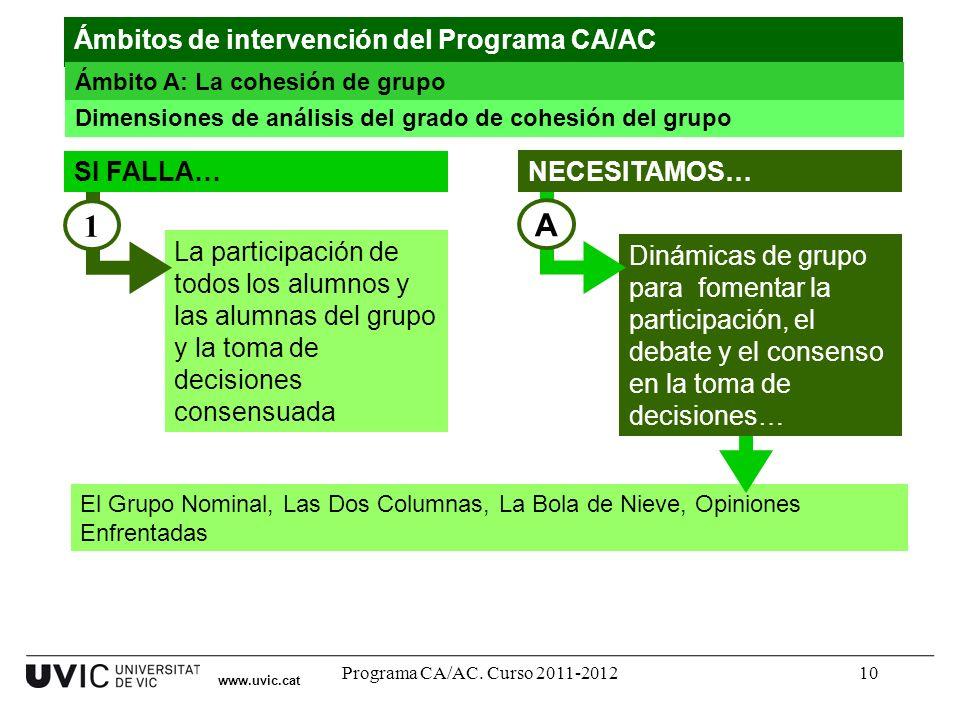 Programa CA/AC. Curso 2011-201210 www.uvic.cat Dimensiones de análisis del grado de cohesión del grupo Ámbitos de intervención del Programa CA/AC Ámbi
