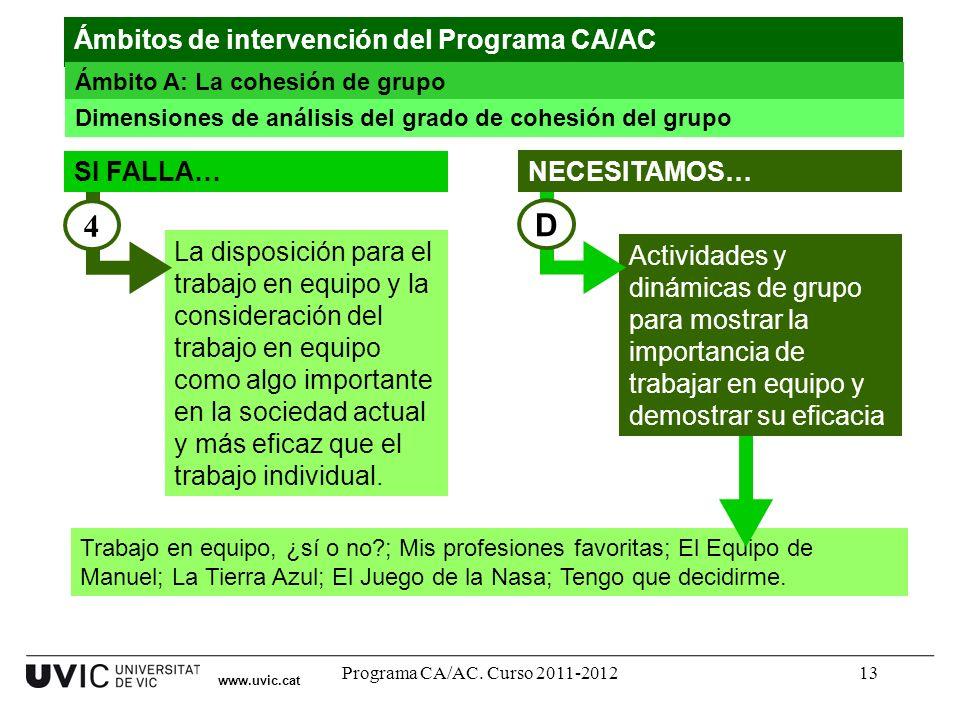 Programa CA/AC. Curso 2011-201213 Trabajo en equipo, ¿sí o no?; Mis profesiones favoritas; El Equipo de Manuel; La Tierra Azul; El Juego de la Nasa; T