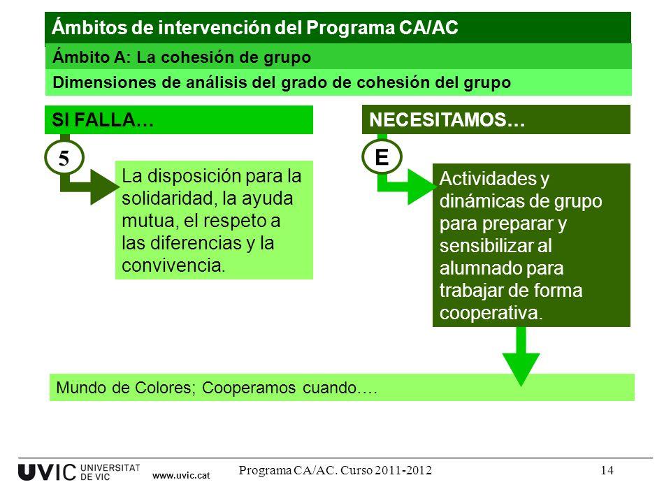 Programa CA/AC. Curso 2011-201214 Mundo de Colores; Cooperamos cuando…. La disposición para la solidaridad, la ayuda mutua, el respeto a las diferenci