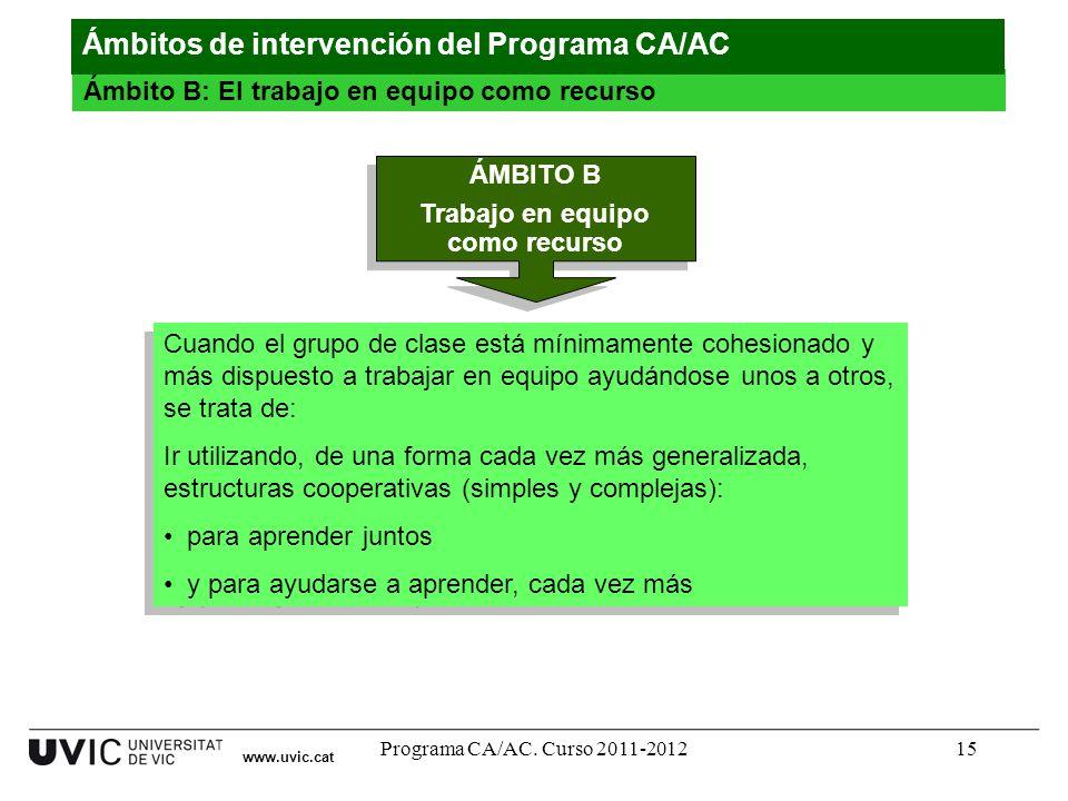 Programa CA/AC. Curso 2011-201215 www.uvic.cat Ámbito B: El trabajo en equipo como recurso Ámbitos de intervención del Programa CA/AC Cuando el grupo