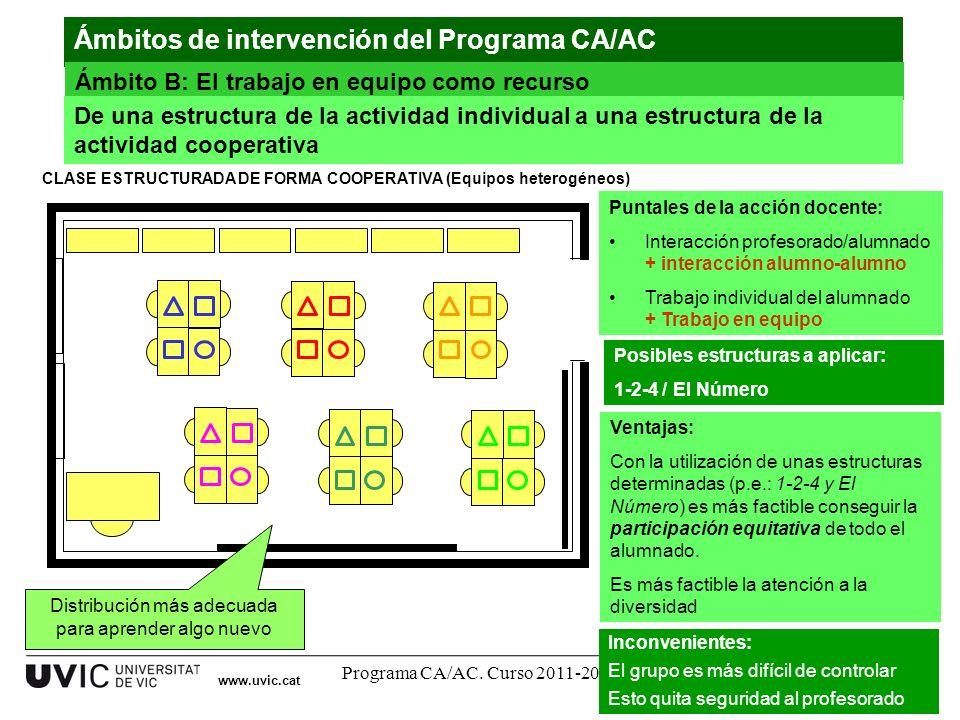 Programa CA/AC. Curso 2011-201217 www.uvic.cat CLASE ESTRUCTURADA DE FORMA COOPERATIVA (Equipos heterogéneos) Distribución más adecuada para aprender