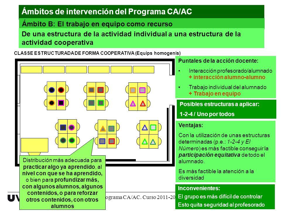 Programa CA/AC. Curso 2011-201218 www.uvic.cat CLASSE ESTRUCTURADA DE FORMA COOPERATIVA (Equips homogenis) Distribución más adecuada para practicar al