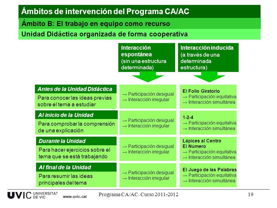 Programa CA/AC. Curso 2011-201219 www.uvic.cat Unidad Didáctica organizada de forma cooperativa Ámbitos de intervención del Programa CA/AC Ámbito B: E