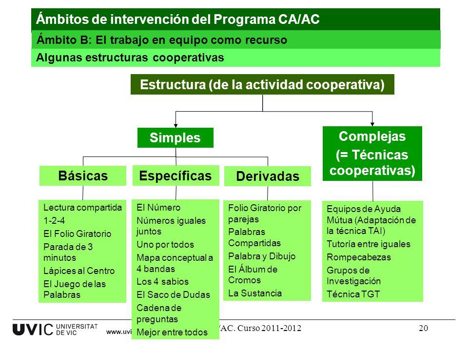 Programa CA/AC. Curso 2011-201220 www.uvic.cat Algunas estructuras cooperativas Ámbitos de intervención del Programa CA/AC Ámbito B: El trabajo en equ