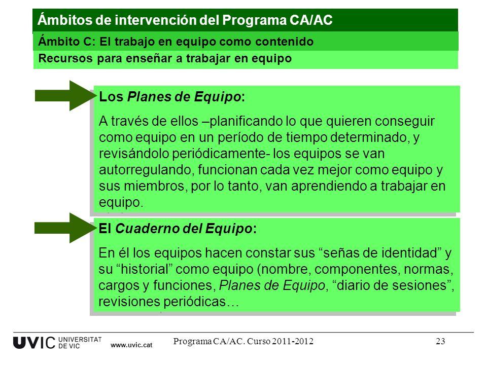 Programa CA/AC. Curso 2011-201223 www.uvic.cat Recursos para enseñar a trabajar en equipo Ámbitos de intervención del Programa CA/AC Ámbito C: El trab