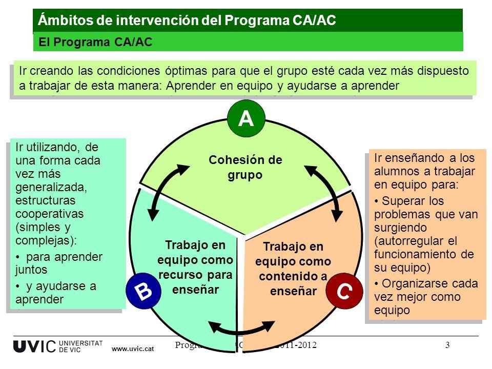 Programa CA/AC. Curso 2011-20123 www.uvic.cat Ámbitos de intervención del Programa CA/AC El Programa CA/AC Ir enseñando a los alumnos a trabajar en eq