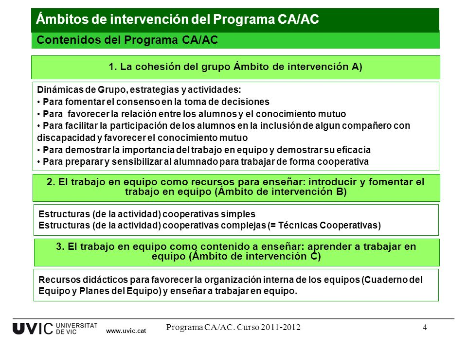 Programa CA/AC. Curso 2011-20124 www.uvic.cat Contenidos del Programa CA/AC Ámbitos de intervención del Programa CA/AC 1. La cohesión del grupo Ámbito