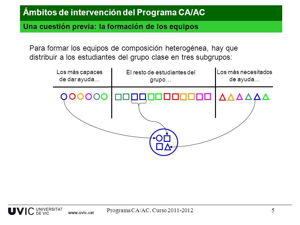 Programa CA/AC. Curso 2011-20125 www.uvic.cat Una cuestión previa: la formación de los equipos Ámbitos de intervención del Programa CA/AC Para formar
