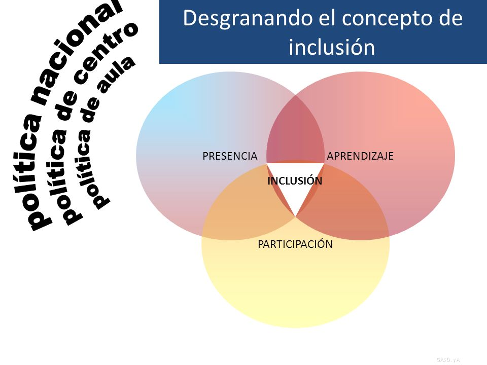 GAS D. y A GAS D. y A. PRESENCIA PARTICIPACIÓN APRENDIZAJE INCLUSIÓN Desgranando el concepto de inclusión