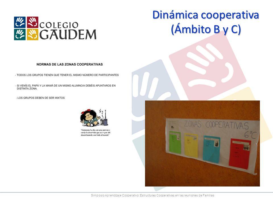 Dinámica cooperativa (Ámbito B y C) Simposio Aprendizaje Cooperativo: Estructuras Cooperativas en las reuniones de Familias