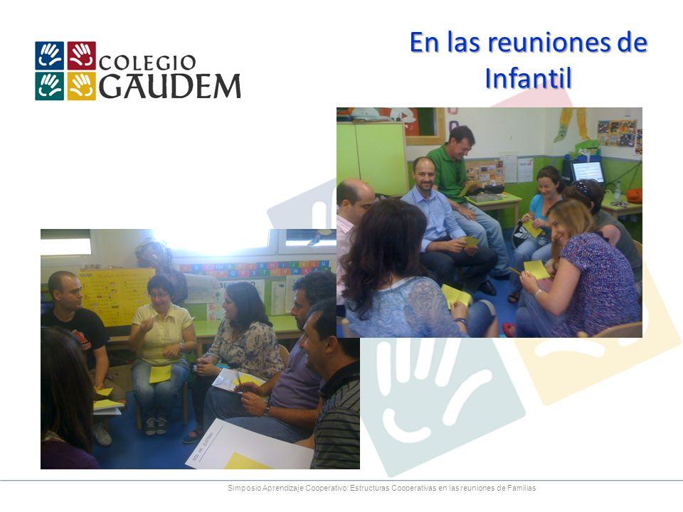 Simposio Aprendizaje Cooperativo: Estructuras Cooperativas en las reuniones de Familias En las reuniones de Infantil
