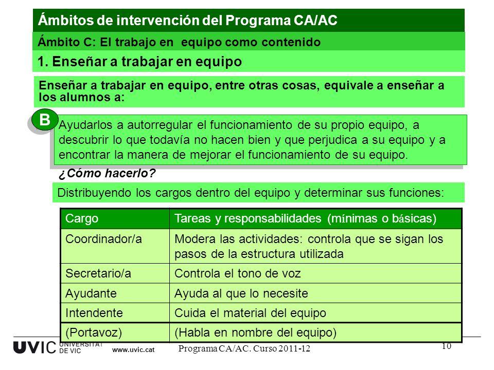 10 www.uvic.cat Distribuyendo los cargos dentro del equipo y determinar sus funciones: Ámbitos de intervención del Programa CA/AC Ámbito C: El trabajo