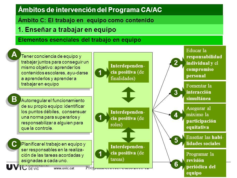 www.uvic.cat Programa CA/AC. Curso 2011-12 Elementos esenciales del trabajo en equipo Ámbitos de intervención del Programa CA/AC Ámbito C: El trabajo