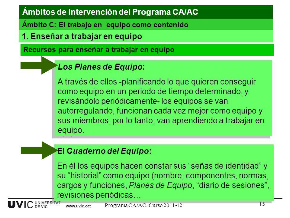 15 www.uvic.cat Recursos para enseñar a trabajar en equipo Ámbitos de intervención del Programa CA/AC Ámbito C: El trabajo en equipo como contenido Lo