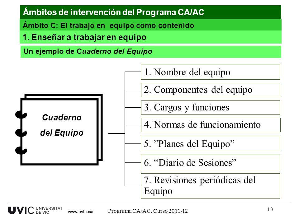 19 www.uvic.cat 1. Nombre del equipo 2. Componentes del equipo3. Cargos y funciones4. Normas de funcionamiento 5. Planes del Equipo 6. Diario de Sesio