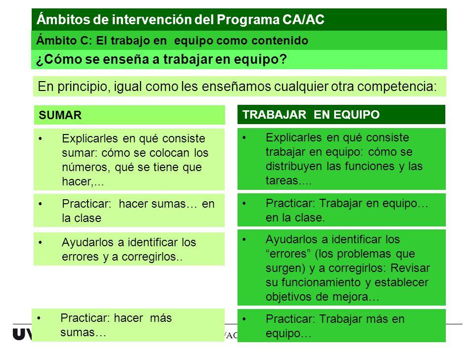 5 www.uvic.cat En principio, igual como les enseñamos cualquier otra competencia: SUMAR TRABAJAR EN EQUIPO Explicarles en qué consiste sumar: cómo se