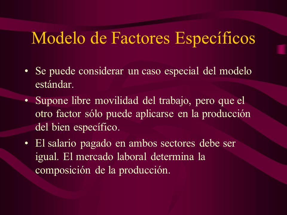 Modelo de Factores Específicos Se puede considerar un caso especial del modelo estándar. Supone libre movilidad del trabajo, pero que el otro factor s