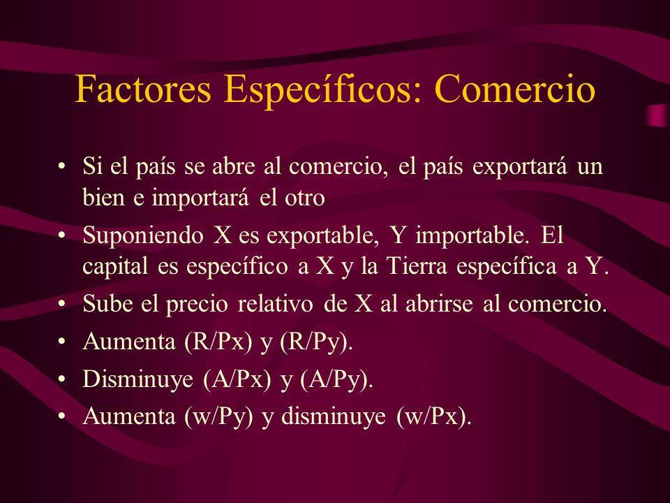 Factores Específicos: Comercio Si el país se abre al comercio, el país exportará un bien e importará el otro Suponiendo X es exportable, Y importable.