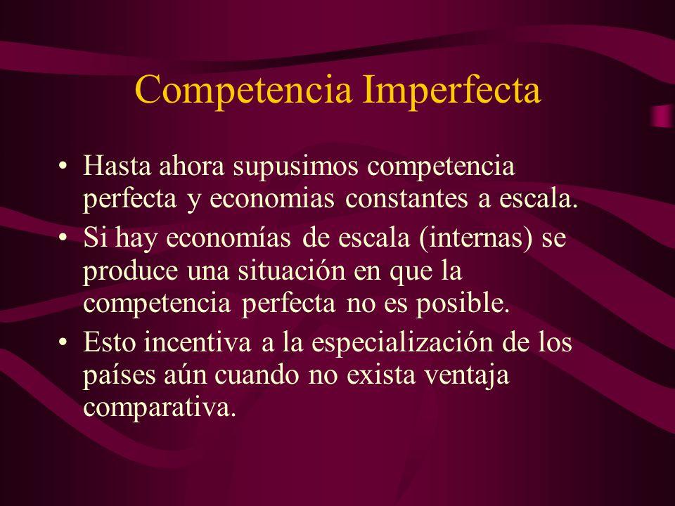Competencia Imperfecta Hasta ahora supusimos competencia perfecta y economias constantes a escala. Si hay economías de escala (internas) se produce un