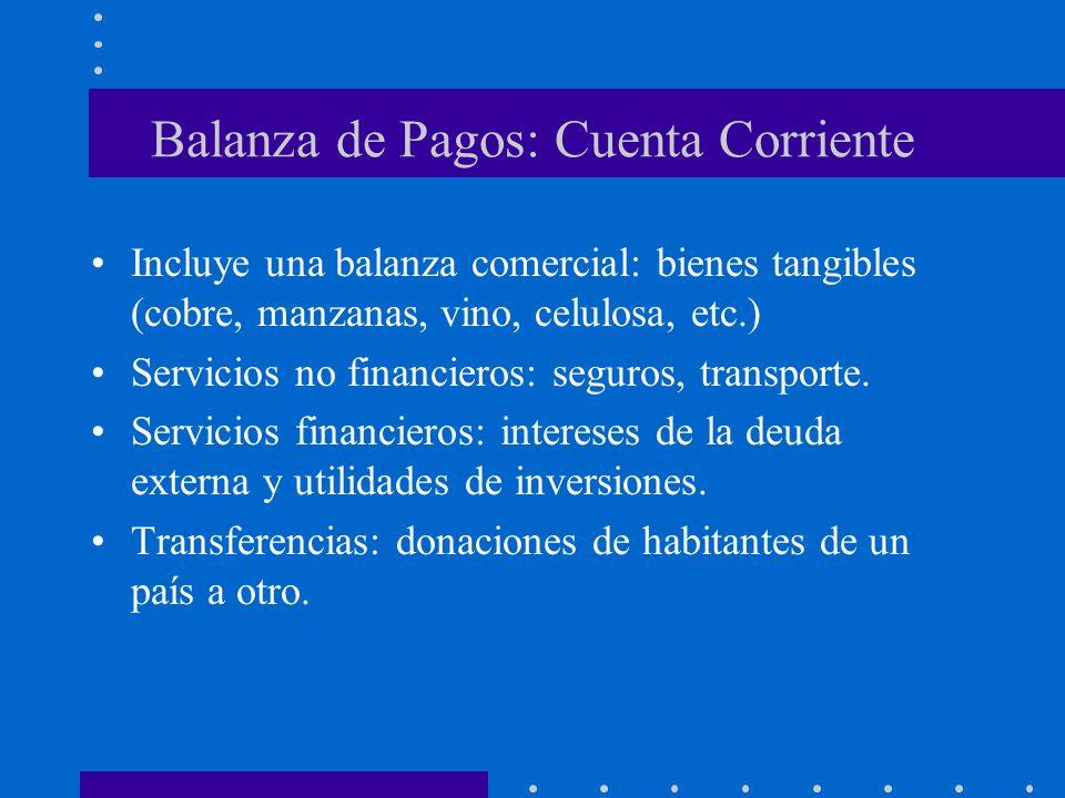 Incluye una balanza comercial: bienes tangibles (cobre, manzanas, vino, celulosa, etc.) Servicios no financieros: seguros, transporte. Servicios finan