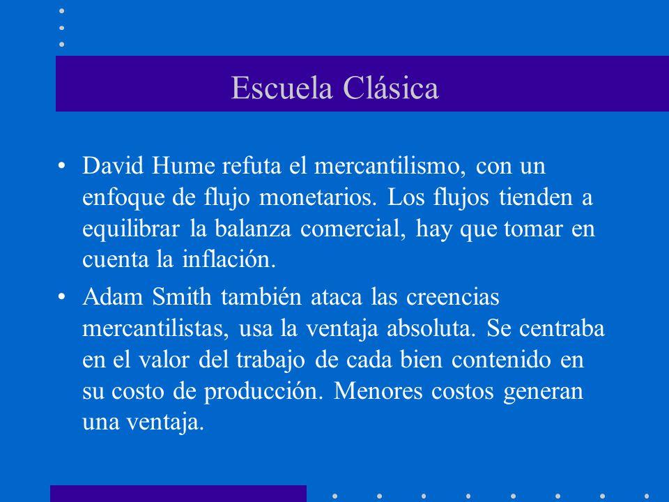 Escuela Clásica David Hume refuta el mercantilismo, con un enfoque de flujo monetarios. Los flujos tienden a equilibrar la balanza comercial, hay que
