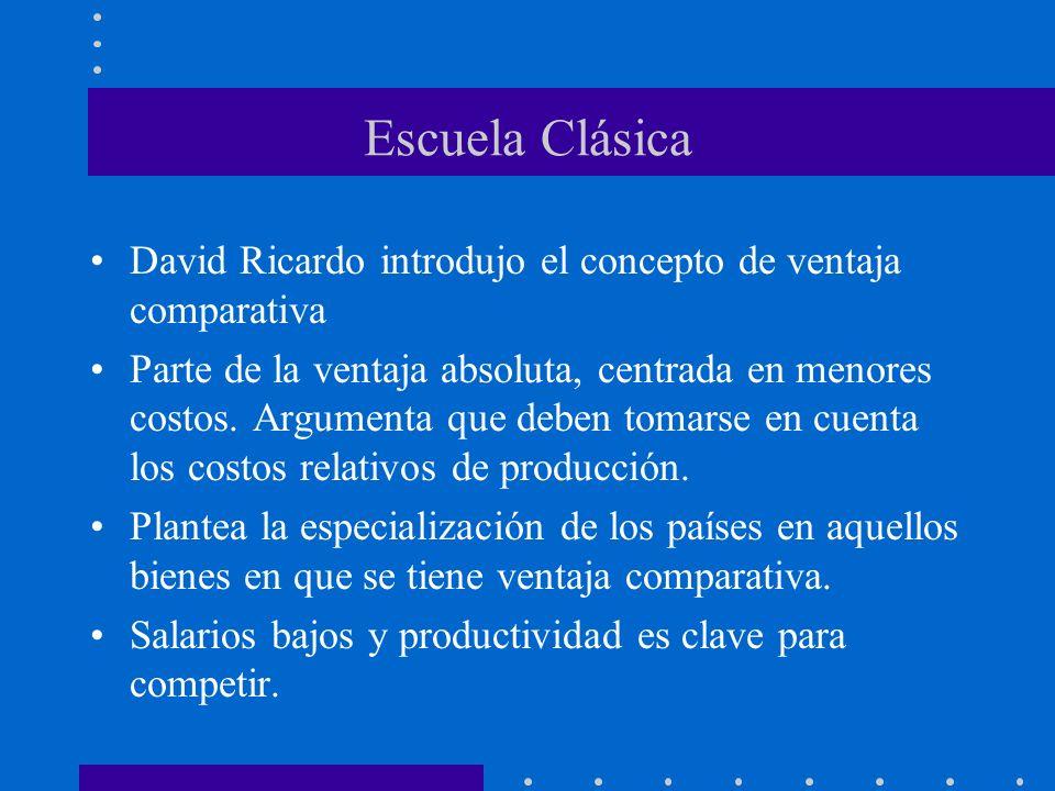 Escuela Clásica David Ricardo introdujo el concepto de ventaja comparativa Parte de la ventaja absoluta, centrada en menores costos. Argumenta que deb