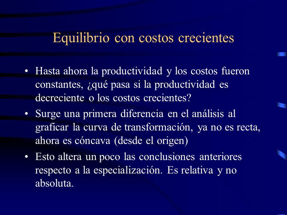 Equilibrio con costos crecientes Hasta ahora la productividad y los costos fueron constantes, ¿qué pasa si la productividad es decreciente o los costo
