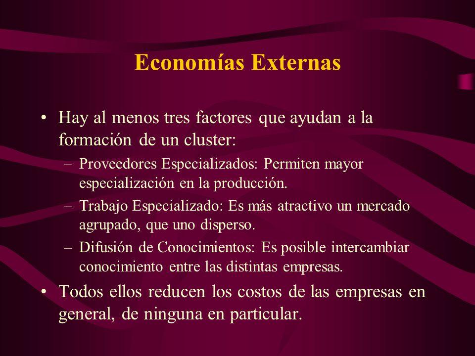 Economías Externas Hay al menos tres factores que ayudan a la formación de un cluster: –Proveedores Especializados: Permiten mayor especialización en