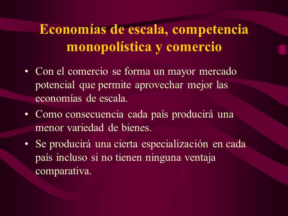 Economías de escala, competencia monopolística y comercio Con el comercio se forma un mayor mercado potencial que permite aprovechar mejor las economí