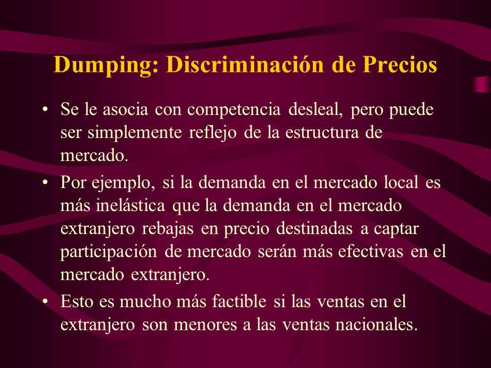 Dumping: Discriminación de Precios Se le asocia con competencia desleal, pero puede ser simplemente reflejo de la estructura de mercado. Por ejemplo,