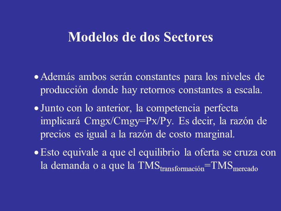 Modelos de dos Sectores Además ambos serán constantes para los niveles de producción donde hay retornos constantes a escala. Junto con lo anterior, la