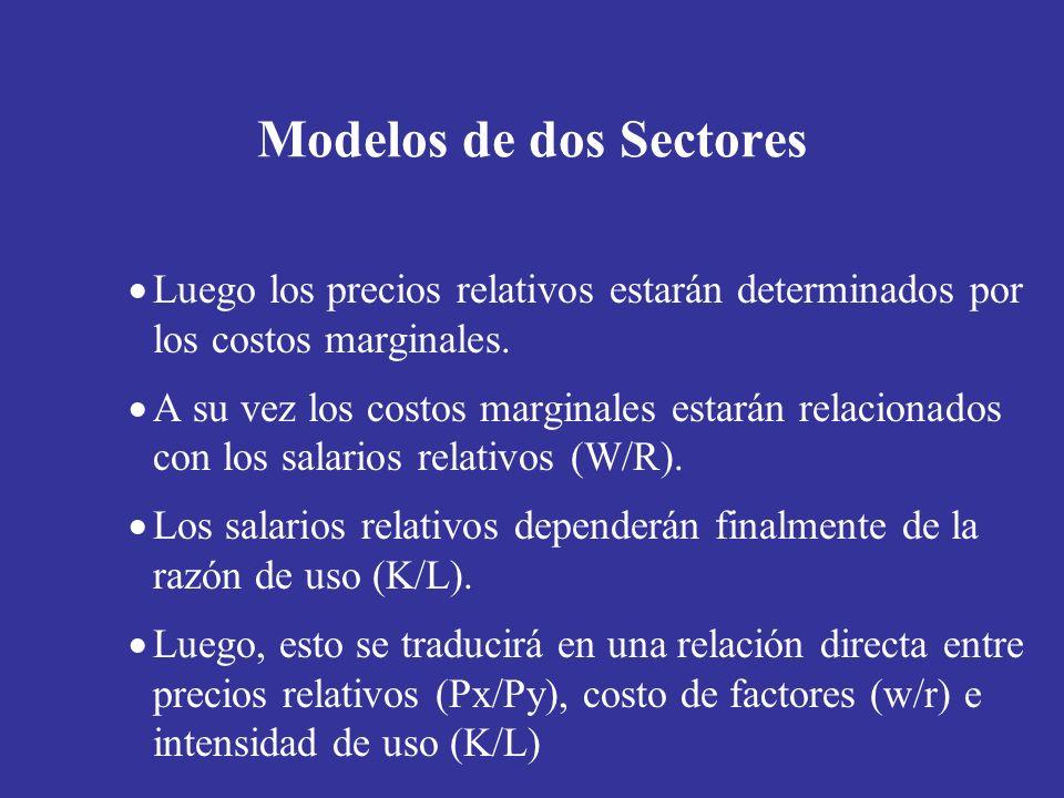 Relación entre Salarios y Precios L K Y0Y0 X0X0 Situación inicial, con dos bienes X más intensivo en K, Y es más intensivo en L.