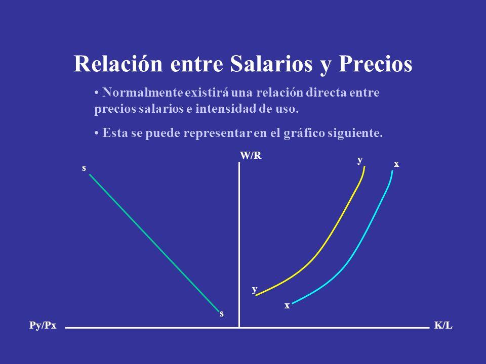 Relación entre Salarios y Precios W/R Py/PxK/L s s y y x x Normalmente existirá una relación directa entre precios salarios e intensidad de uso. Esta