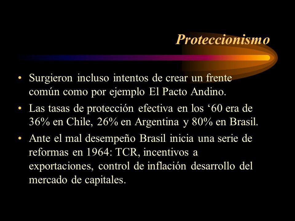 Proteccionismo Surgieron incluso intentos de crear un frente común como por ejemplo El Pacto Andino. Las tasas de protección efectiva en los 60 era de
