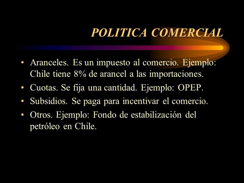 POLITICA COMERCIAL Aranceles. Es un impuesto al comercio. Ejemplo: Chile tiene 8% de arancel a las importaciones. Cuotas. Se fija una cantidad. Ejempl