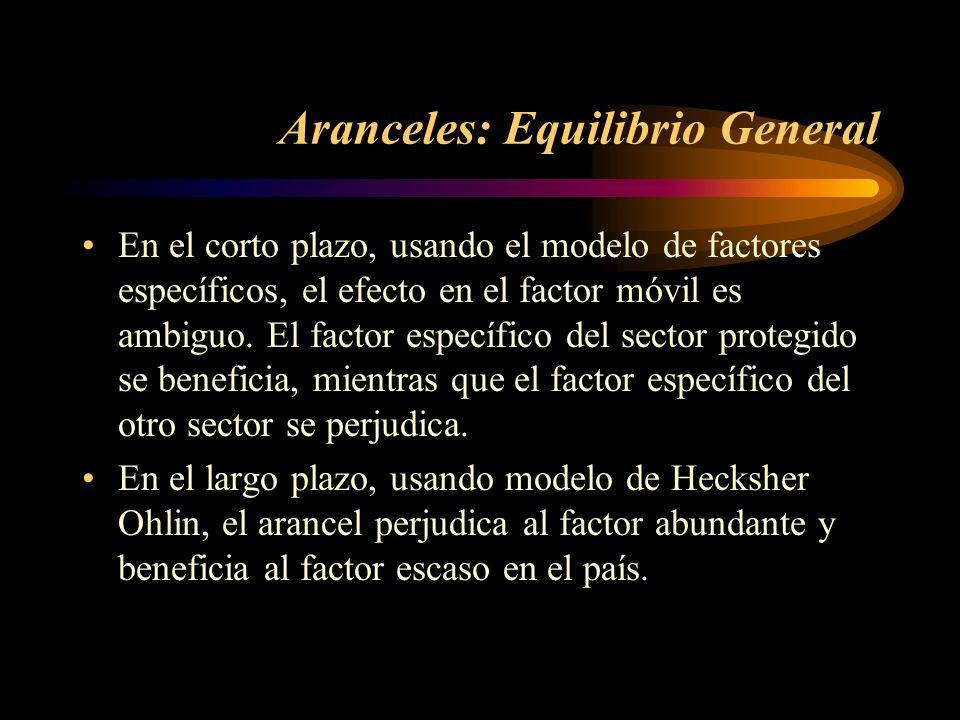 Aranceles: Equilibrio General En el corto plazo, usando el modelo de factores específicos, el efecto en el factor móvil es ambiguo. El factor específi