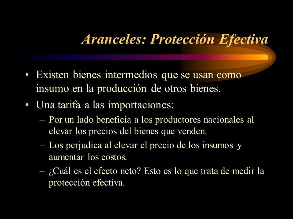 Aranceles: Protección Efectiva Existen bienes intermedios que se usan como insumo en la producción de otros bienes. Una tarifa a las importaciones: –P