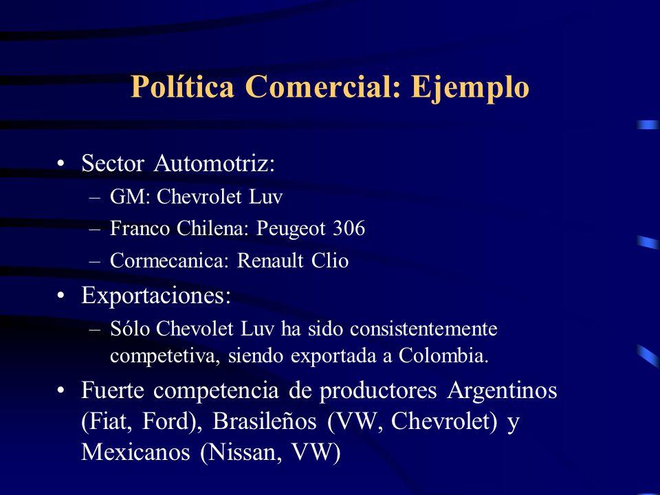 Política Comercial: Ejemplo Sector Automotriz: –GM: Chevrolet Luv –Franco Chilena: Peugeot 306 –Cormecanica: Renault Clio Exportaciones: –Sólo Chevole