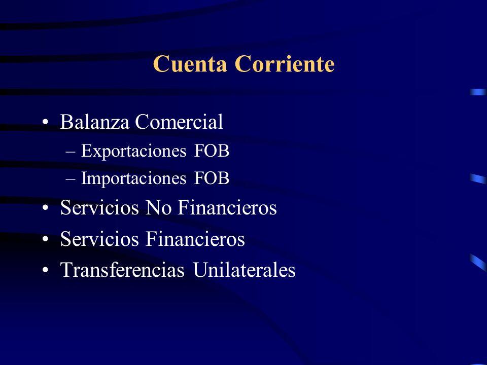 Cuenta Corriente Valores FOB (free on board): son los valores de los bienes antes de ser transportados, es decir en el lugar de origen.