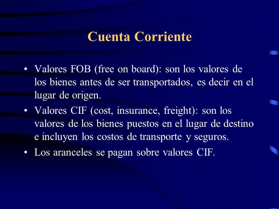 Cuenta Corriente Valores FOB (free on board): son los valores de los bienes antes de ser transportados, es decir en el lugar de origen. Valores CIF (c