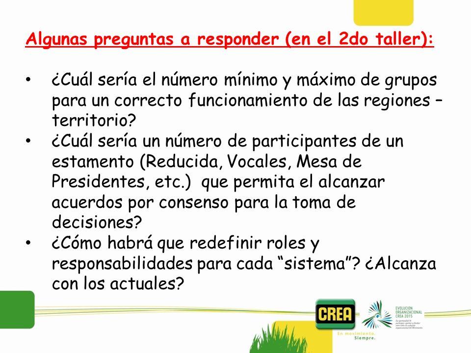 Algunas preguntas a responder (en el 2do taller): ¿Cuál sería el número mínimo y máximo de grupos para un correcto funcionamiento de las regiones – te