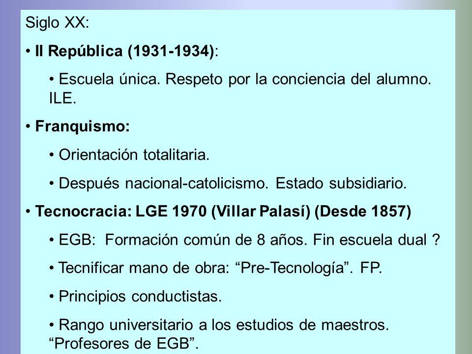 Siglo XX: II República (1931-1934): Escuela única. Respeto por la conciencia del alumno. ILE. Franquismo: Orientación totalitaria. Después nacional-ca